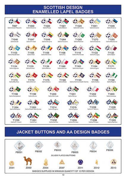 souvenir scottish design lapel badges